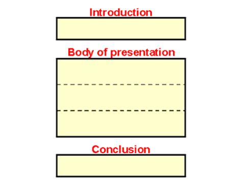 How To Create a Winning Essay Outline EssayPro